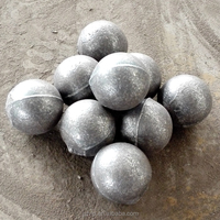 Selling Well Mine and Ball Mill used Cast Grinidng Media Steel Ball