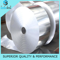 galvanized curving corrugated steel roof sheet/dx51d z200 galvanized steel coil
