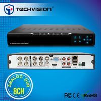 touch screen 8ch dvr products from China