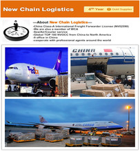 International logistics service from China to France