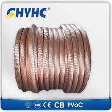Bare copper conductor resistance of copper conductor