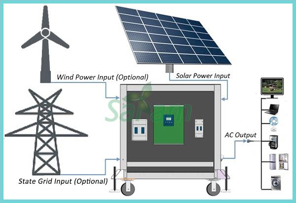 500w Solar Powered Electric Motor Buy Electric Motor 12v