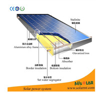 mono solar panel 100w 250w 300w solar pv module factory price