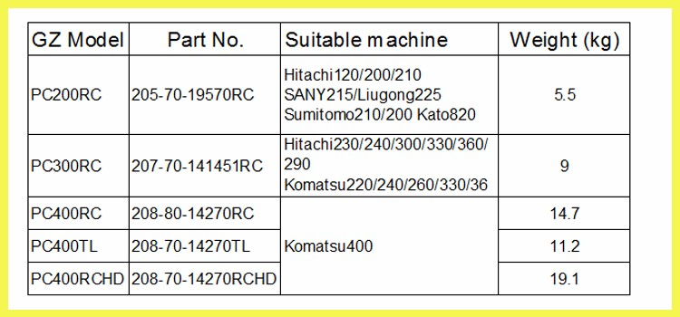 Komatsu models.jpg