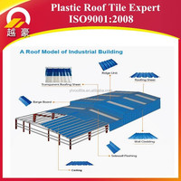 Factory price cheap pvc roof sheet