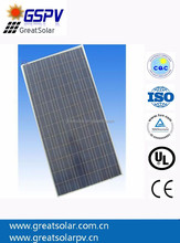 25 years warranty high efficiency Poly solar panel 300w