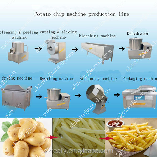 Excellent quality food-grade material 300-600kg/h potato chips slicing machine