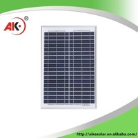 Hot sale poly solar panel price per watt solar panel