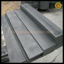 Graphite Anode Plate for Electrolysis