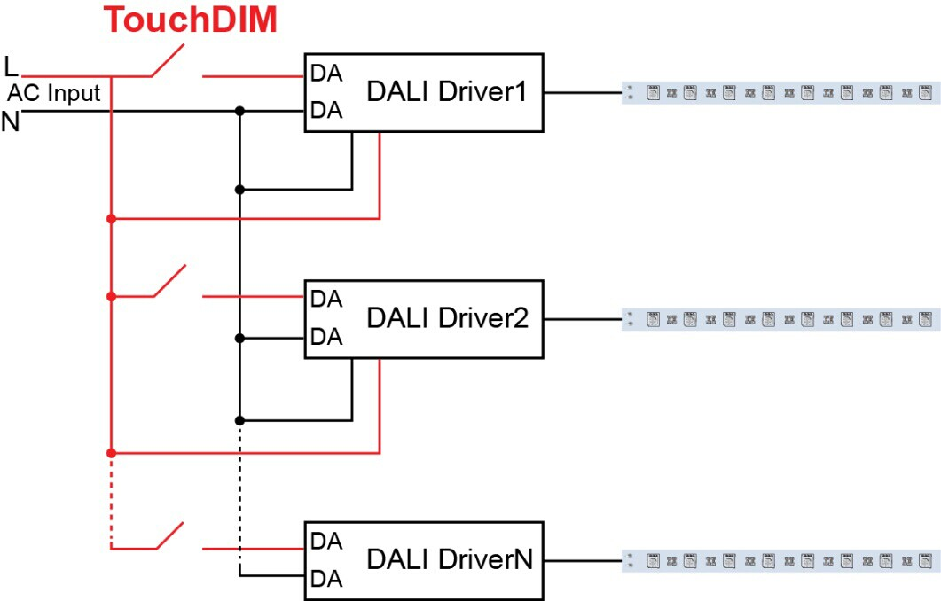dali dimmabl driver for led dali dimming