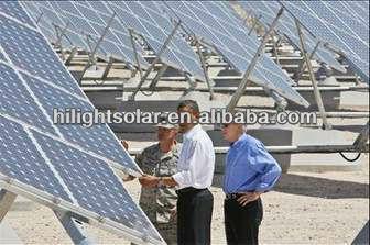 Miglior prezzo per watt di pannelli solari con tuv, iec, ce, cec, iso, inmetro