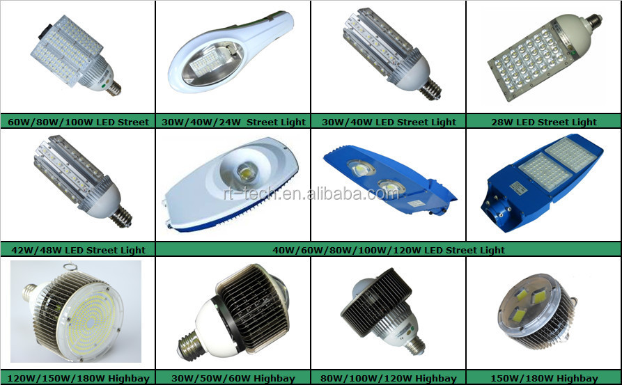 5 years warranty 100w illuminazione stradale a led prezzi for Illuminazione stradale led