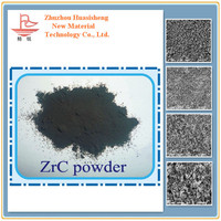 Zirconium carbide properties