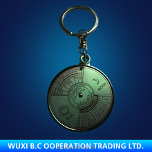 All types of customized keychain new products, keychain maker, metal keychain ring in the Chinese market