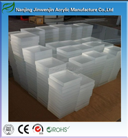 Acrylic manufacturer directly supply colorful/clear 2mm acrylic sheet price