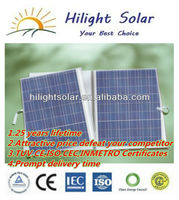 solar panel manufacturing company in china