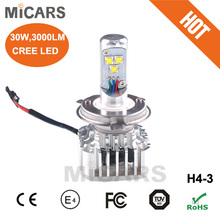 innovative H4 hi lo LED car LED headlight