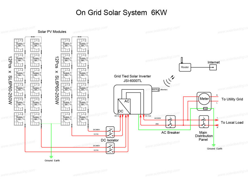 6KW residential Grid Connected Photovoltaic System with 250W solar panel grid tied inverter  biner box meter furthermore Mcb Miniature Circuit Breaker as well Electrical Ac Dc Drives Ppt in addition H ton Bay Remote Control Installation Issue 9065000000007p2 further Linmot. on single phase motor and components