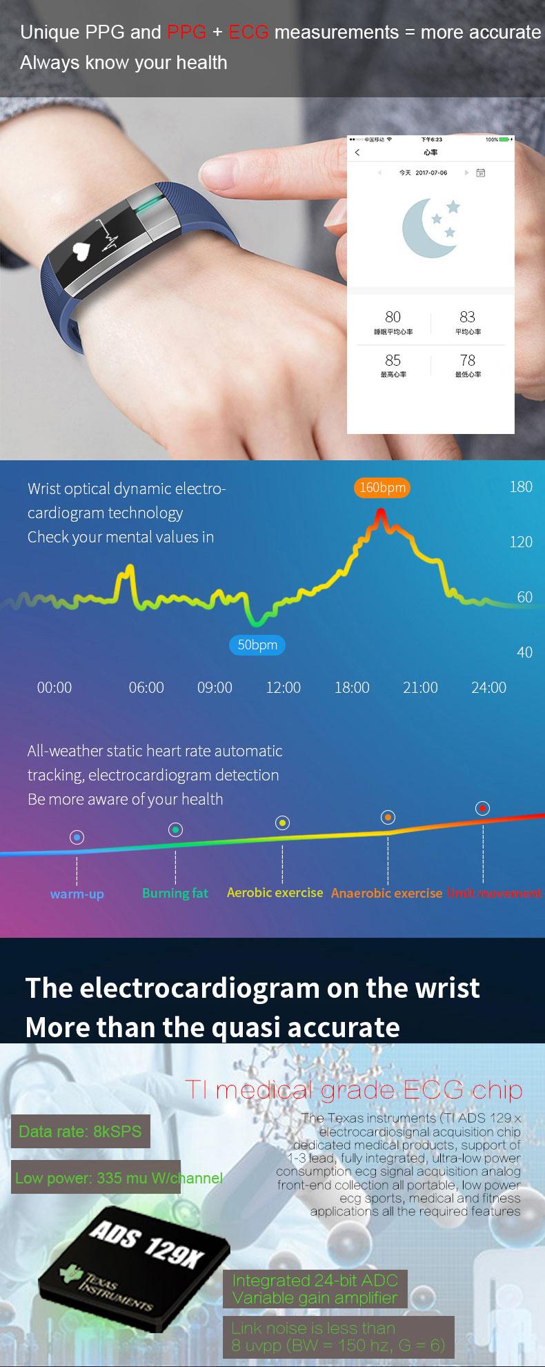 Tracker de Fitness étanche Bracelet D'activité RH SPO2 Moniteur Podomètre Sommeil Moniteur Bracelet Intelligent Calo
