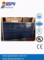 Price Per Watt! 300w poly Solar Panel! Solar Modules, High Efficiency from China Manufacturer!