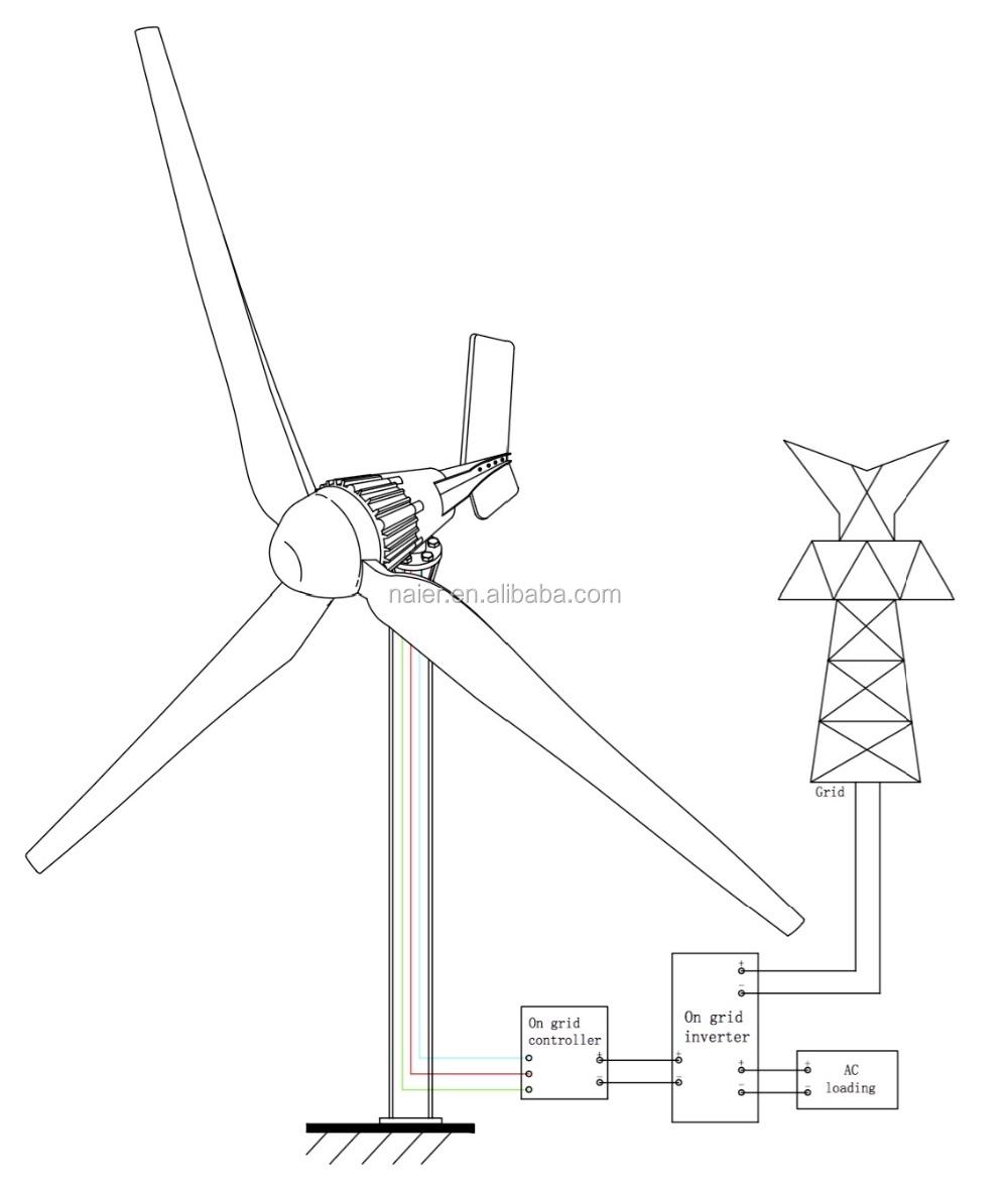off grid   on grid 3kw wind power dynamo