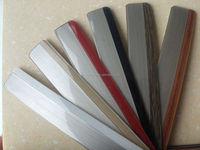 High wear resistance 3D/PMMA/Acrylic edge banding for Furniture, office, kitchen, teaching equipment, laboratory