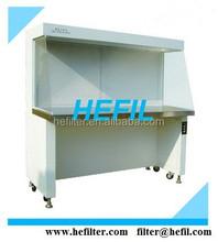 Premium laminar air flow clean bench with industry hepa