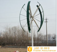 10kw vertical axis wind turbine with curved blades