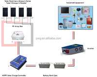 1kw / 24v Solar Panel Kits off grid System for Home Use