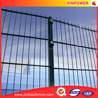 Twin Wire Surround Mesh Panel Fencing
