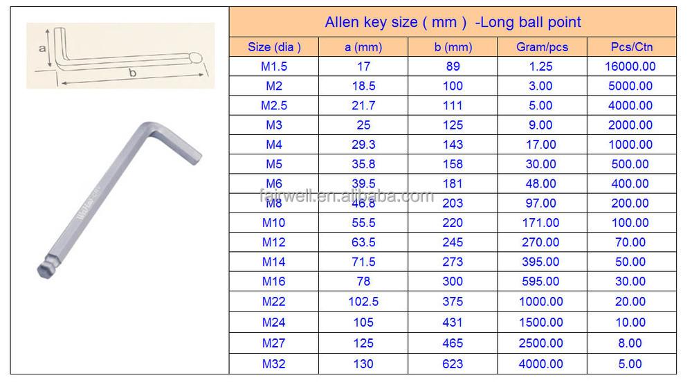 Screw Allen Key Buy Screw Allen Key Hex Key Screw Screw