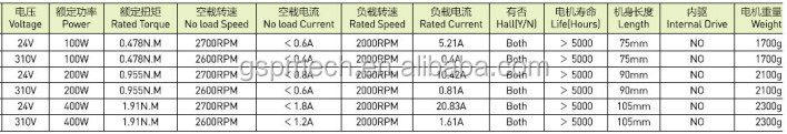 CE certificate flat brushless motor electric bike brushless motor 12v with low price