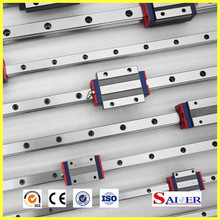 China supplier saier linear guide suppliers, linear guide unit