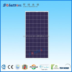 300w good quality best price per watt solar panels in india