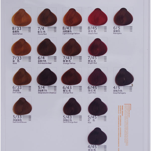 1000 Ideas About Hair Color Names On Pinterest Shades Of