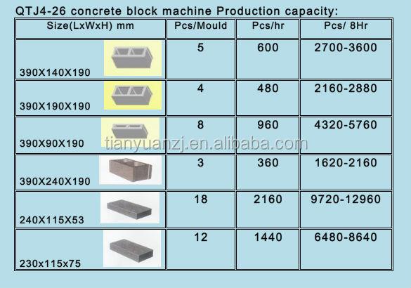 Qtj 4 26dn Brick Molding Machine Concrete Cement Brick