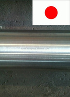 Looking for wholesalers who become distributor for stainless steel materials