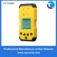 Handheld factory price diffusion type O2 Oxygen sensor
