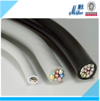 WDZN-KYJYP2 Hot selling LSZH fire-resistant 2.5 sq mm sheilded control cable