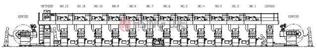 Hsing Wei Machine Taiwan Rotogravure Printing Machine Flow Chart.jpg
