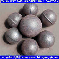 Hot Sales Low Price High Quality High Chrome Cast Steel Grinding Ball For Mine and Ball Mill Grinding Machine