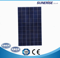cheap solar panel for India market 250w 60 cell solar panel