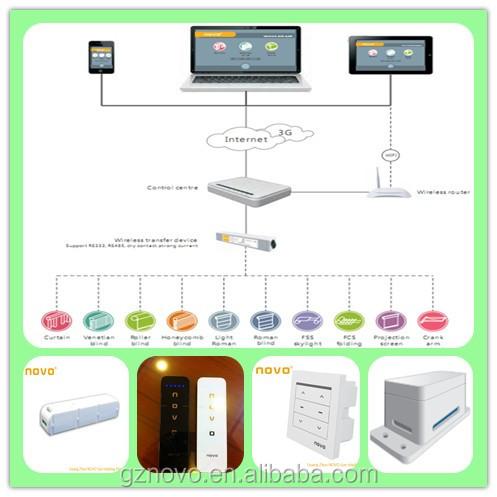 Novo z wave wireless remote control light switch 220v for for Z wave motorized blinds
