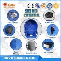 2015 newest,the most popular 9d virtual reality cinema/3d active virtual glasses