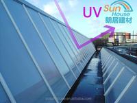 polycarbonate sun panels UV protected high light transmission