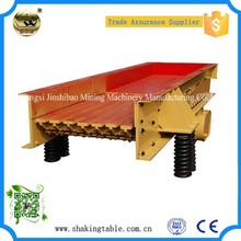 Gold Separation Vibrating Hopper Feeder Machine