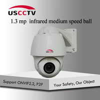 1.3 mp hundred meters infrared medium speed dome