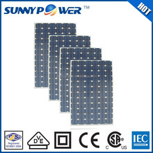 Mono solar panel with 250w pm and 72 batteries made in china