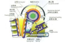 PE-400*600 jaw crusher for sale,jaw crusher buyer,mobile jaw crusher,quarry crusher,iron ore crusher