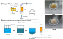 High efficiency wastewater treatment chemical for drinking and drain water